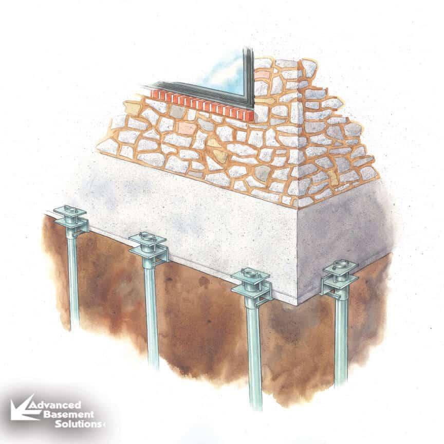 sinking-foundation