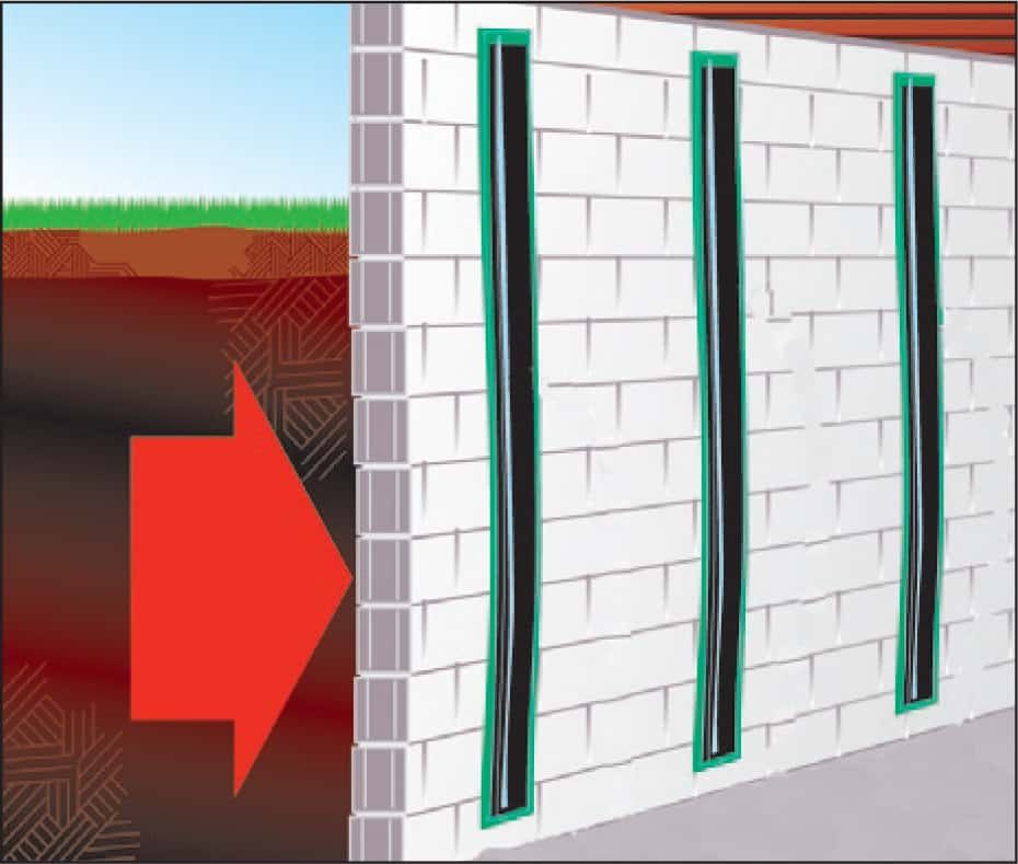 Fortress Stabilization System on wall